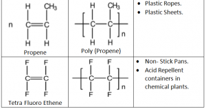 Monomers and Polymer